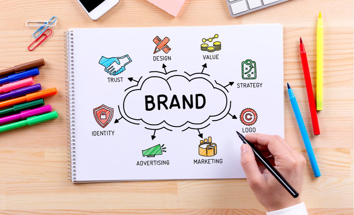 Branding basics for the noobs
